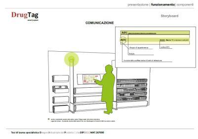drugTag-portfolio-cristina-de-pascale-silentkilldesire-storyboard-11