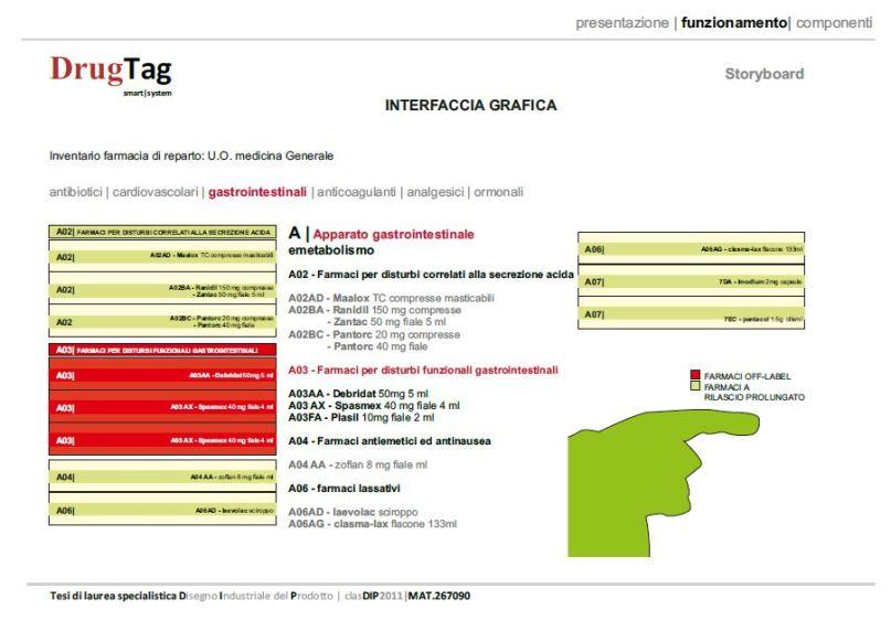 drugTag-portfolio-cristina-de-pascale-silentkilldesire-storyboard-12