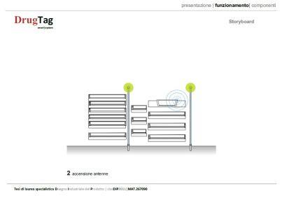 Illustrazioni e impaginazione Adobe Illustrator