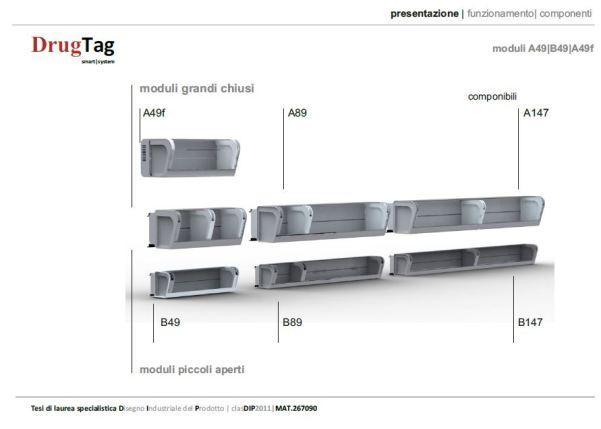 copertina-moduli-drugTag-portfolio-cristina-de-pascale-silentkilldesire-storyboard-25-components-project